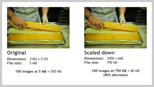 Image scaling comparison